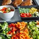 Meal prep opskrifter - 5 dage med kylling